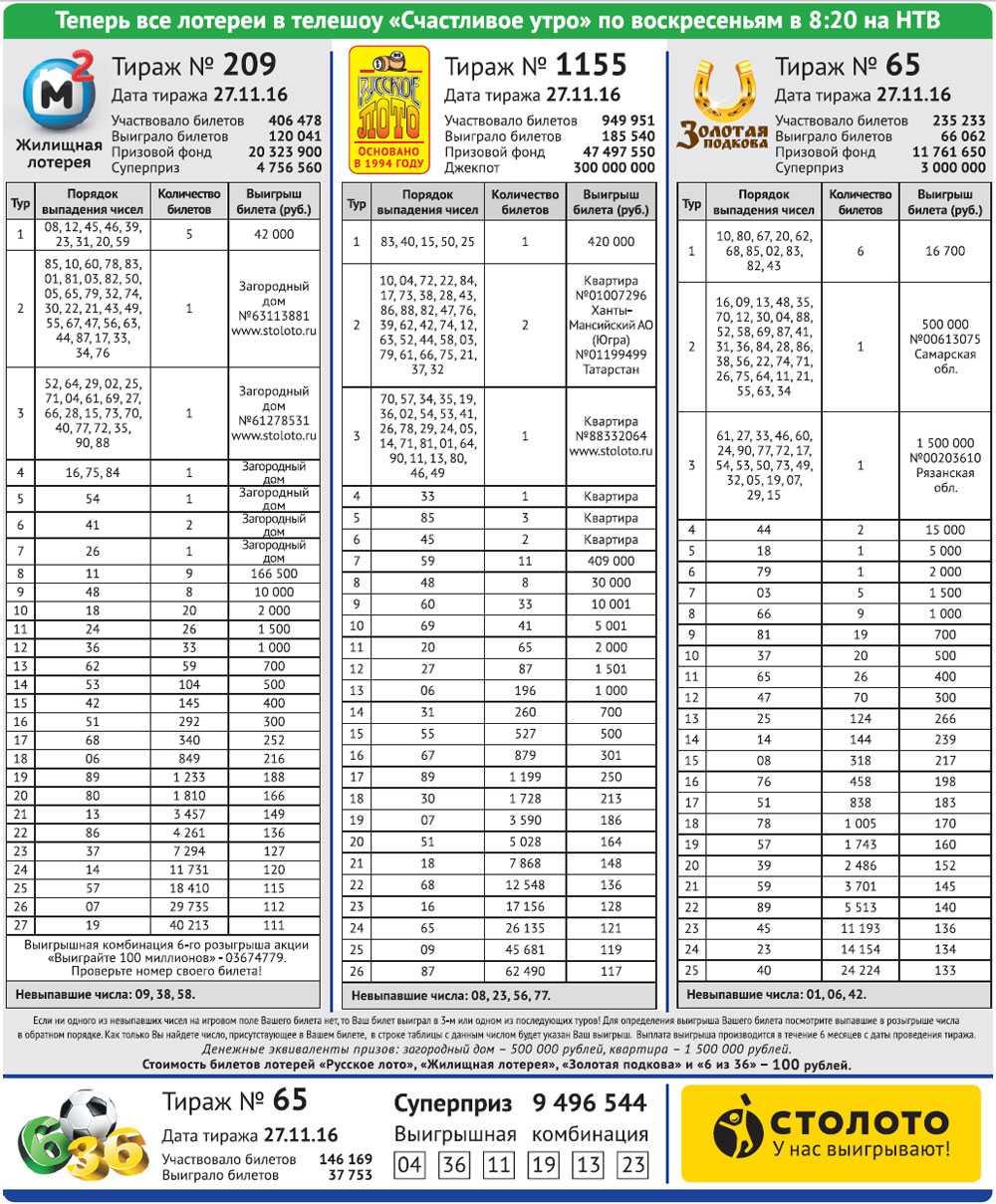 Заполнение анкеты на грин карту сша 2022