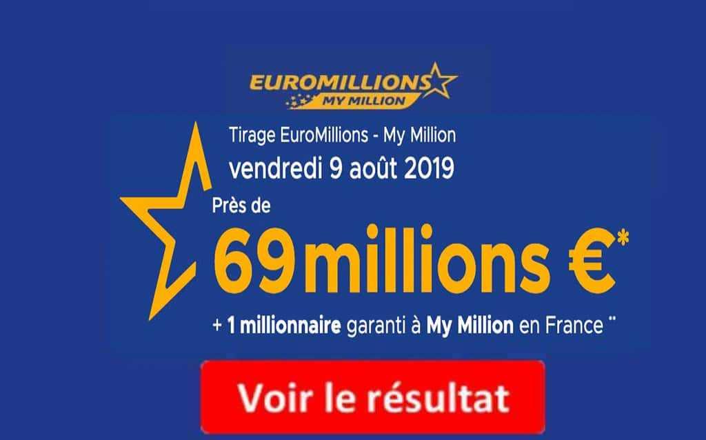 Resultat av 50 senast drar euro miljoner