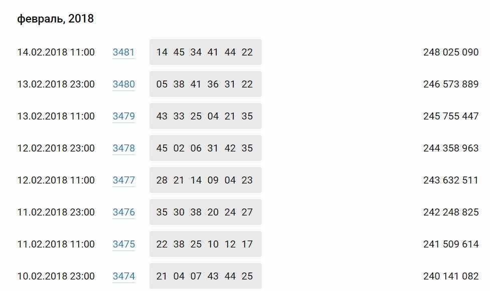 Как играть в лотерею «русское лото» через интернет — проверить результаты последнего тиража + правила игры