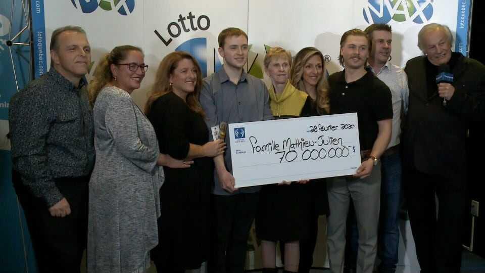 Mercato della lotteria russa in 2018, risultati dell'anno