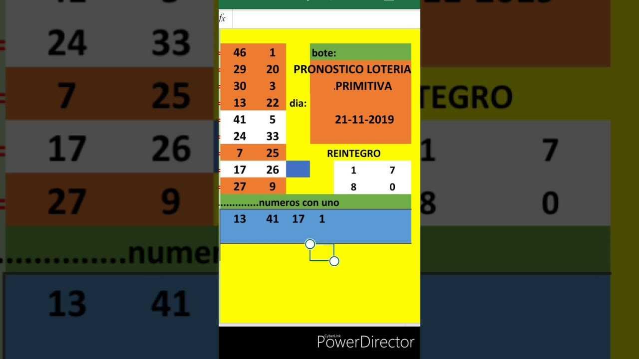 """Udenlandsk lotteri """"la primitiva"""" - hvordan man køber en billet fra Rusland"""