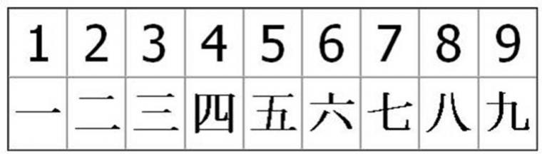 Число '8' в китае – символ богатства и процветания