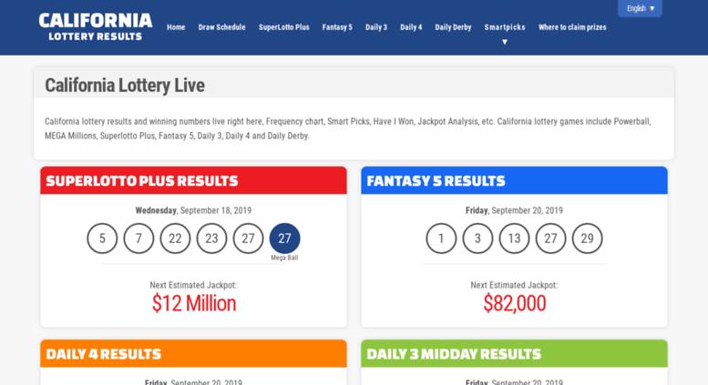 Лотерея superlotto plus - hvordan å spille fra Russland | lotteriverden