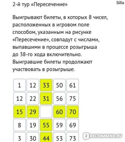 Come giocare a Stoloto con biglietto - regole del gioco, condizioni e istruzioni dettagliate