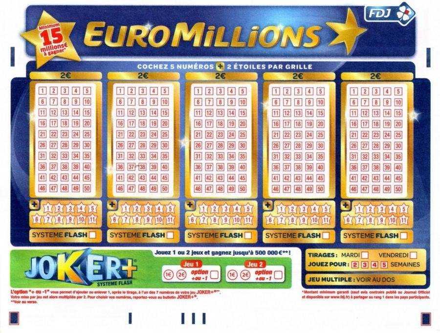 Лотерея euromillions