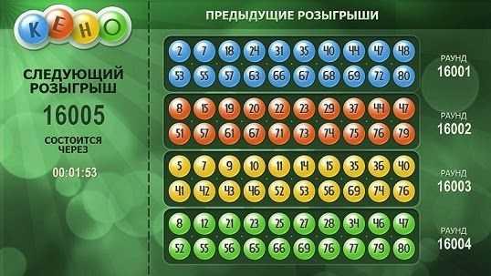 Le 15 migliori vincite alla lotteria