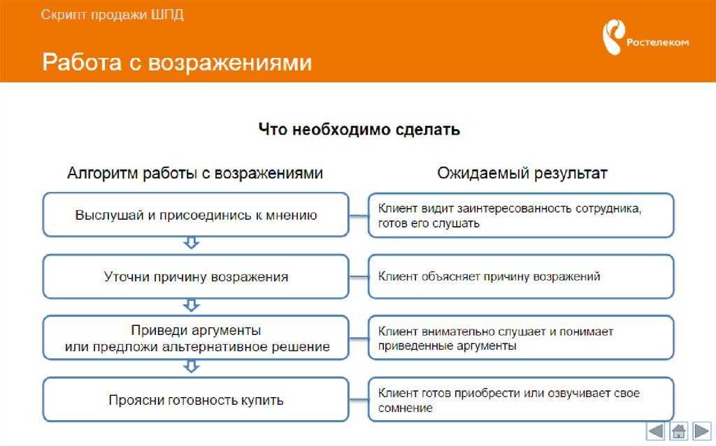 Сбербанк запустил переводы на зарубежные счета