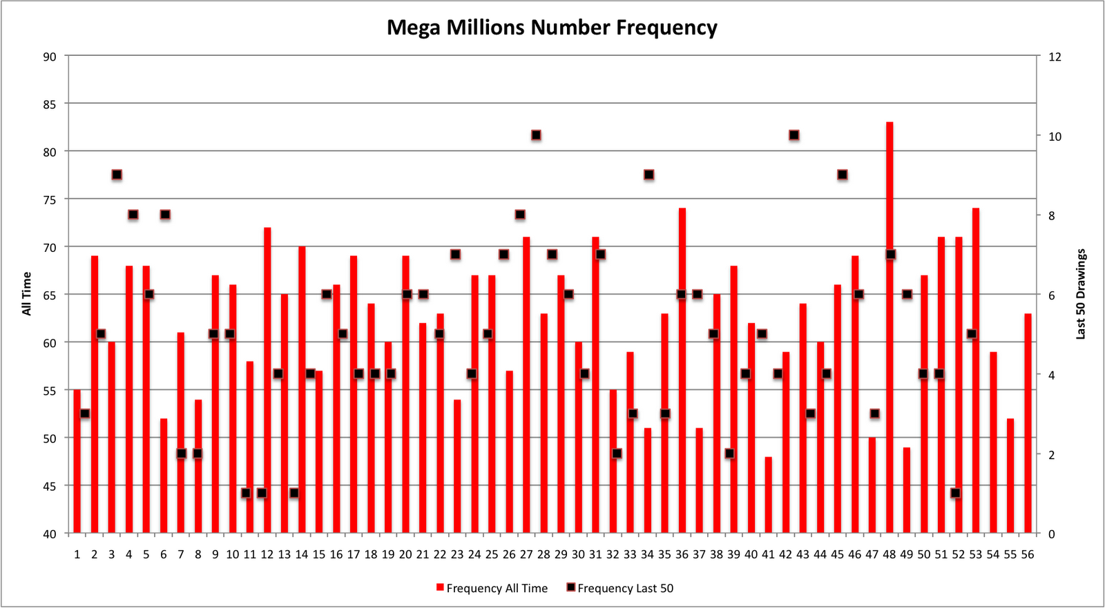Arkiv lotteri megamilliony for 2019 år