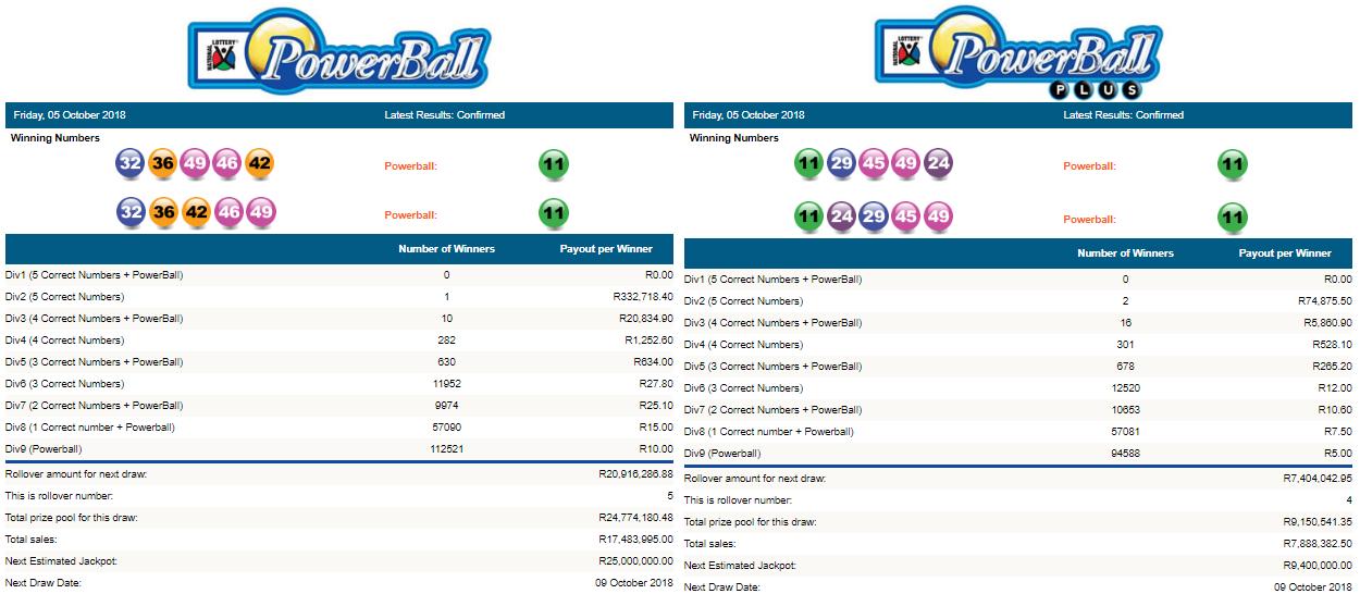 Как играть powerball американский лотерею? могу ли я играть powerball лото через интернет? | powerball лотереи
