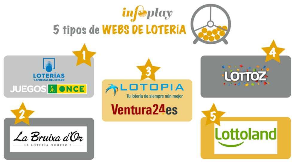 The primitive - lotopia.com
