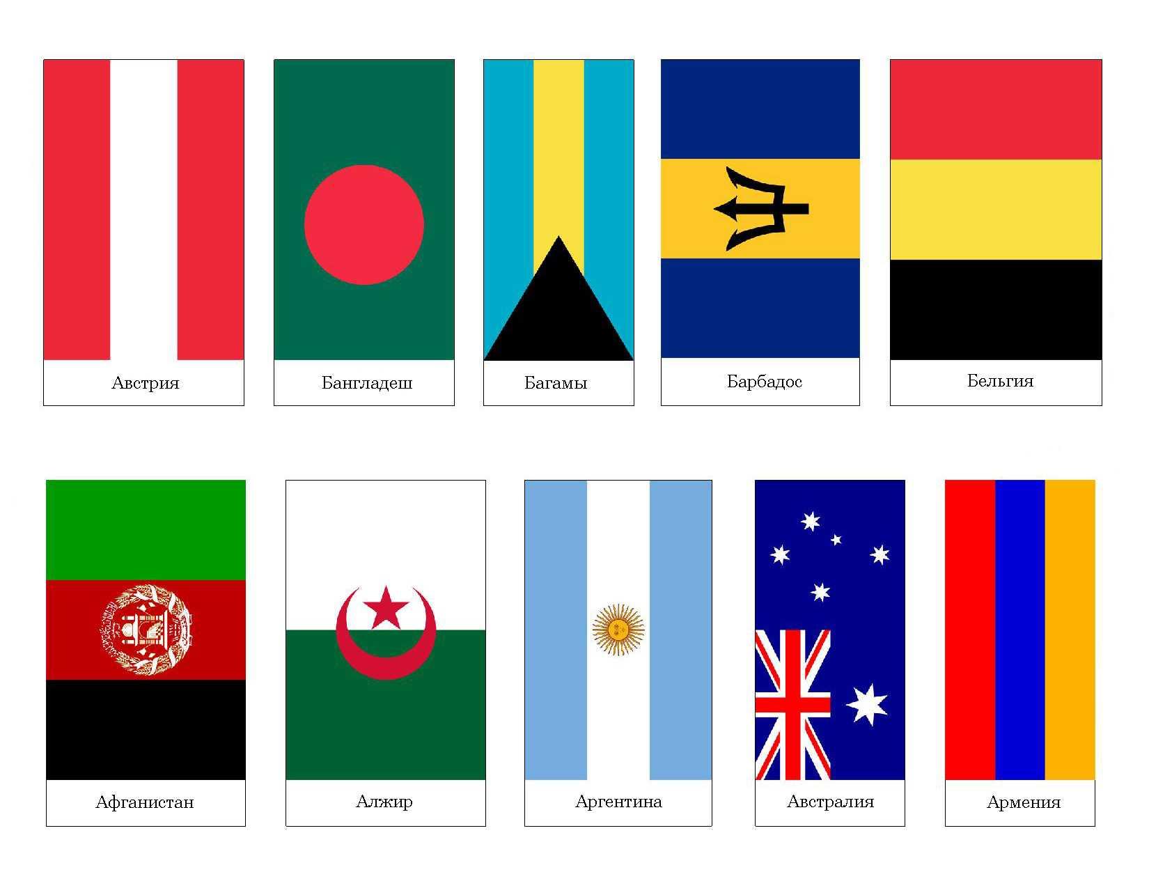 Geo. тест на знание флагов стран мира. география.