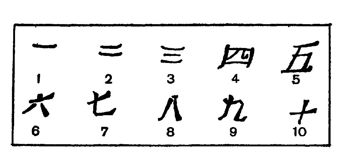 Счастливые цифры китая