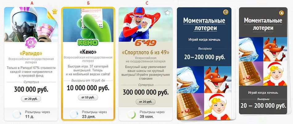 Ulkomaiset arpajaiset, joita venäläiset voivat pelata verkossa