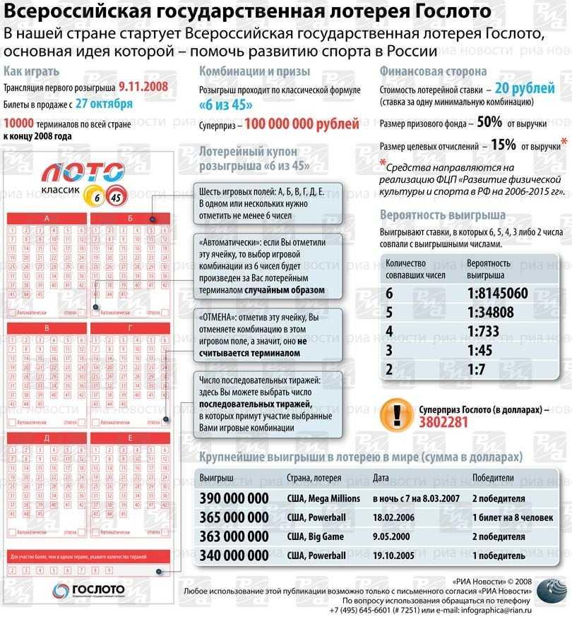 Lotterivinnsskatt: hva er skatten på loddgevinster