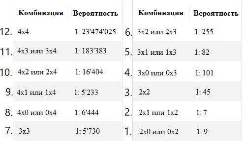 Rompi il jackpot: come partecipare alle lotterie più famose al mondo | brodude.ru