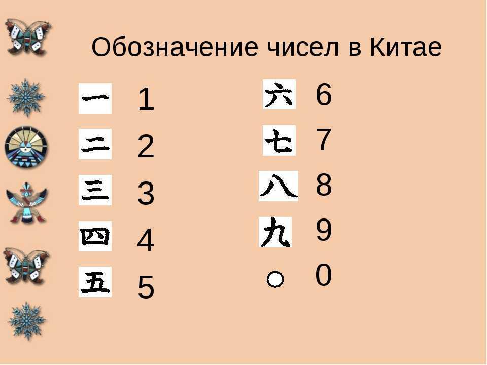 Китайская нумерология, число 4 в китае, счастливое число в китае, несчастливое число 8