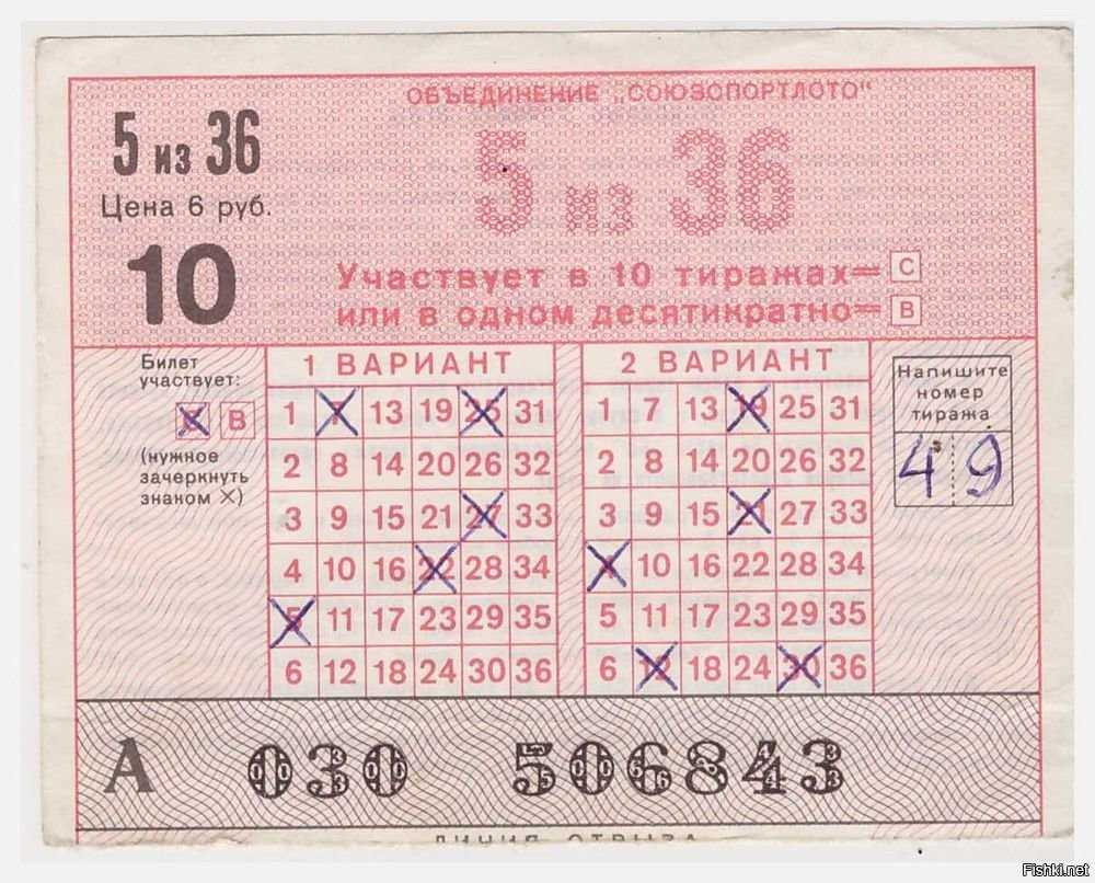 """A brief history of the winning lottery"""" - timelottery"""