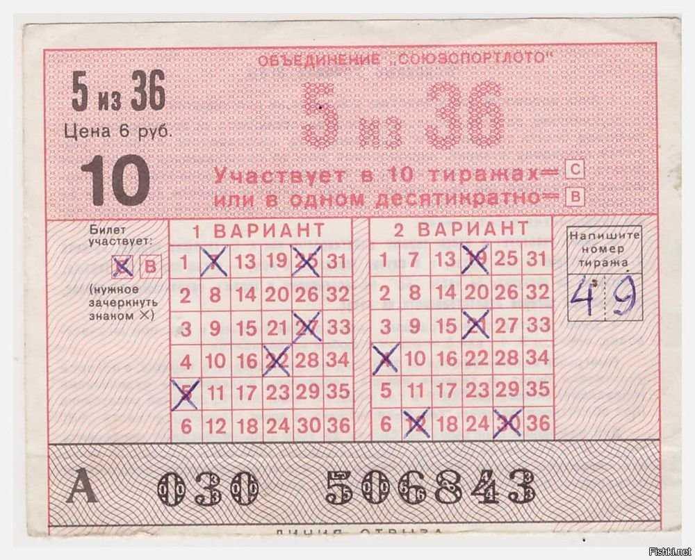 "Краткая история лотереи ""победа"" - timelottery"