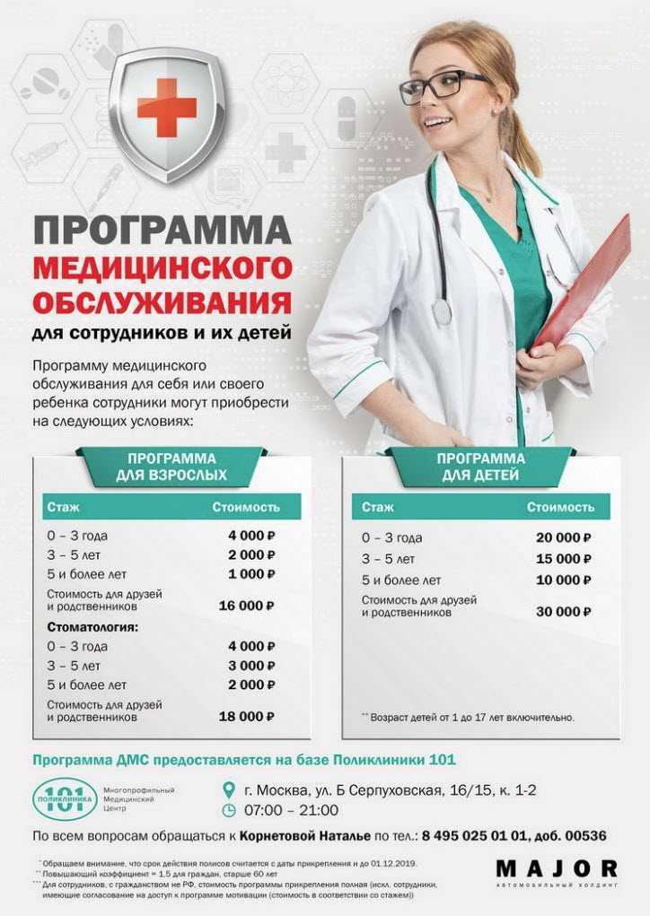 Медицинские программы