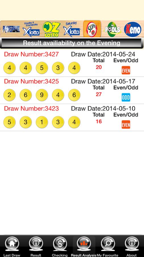 Australien mandag lotteri, uafgjort på mandage er en god måde at starte ugen på | store lotterier