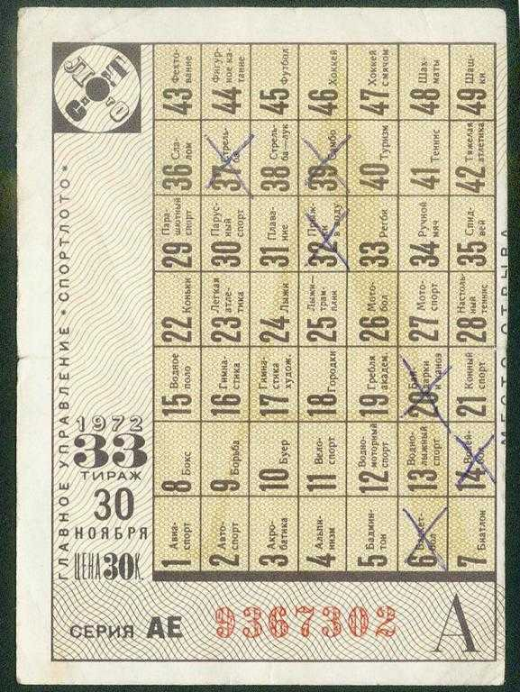 When the lottery appeared? lotteries at all times, all over the world and in Russia