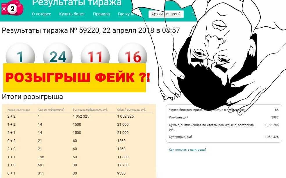 Честная лотерея в интернете redloto