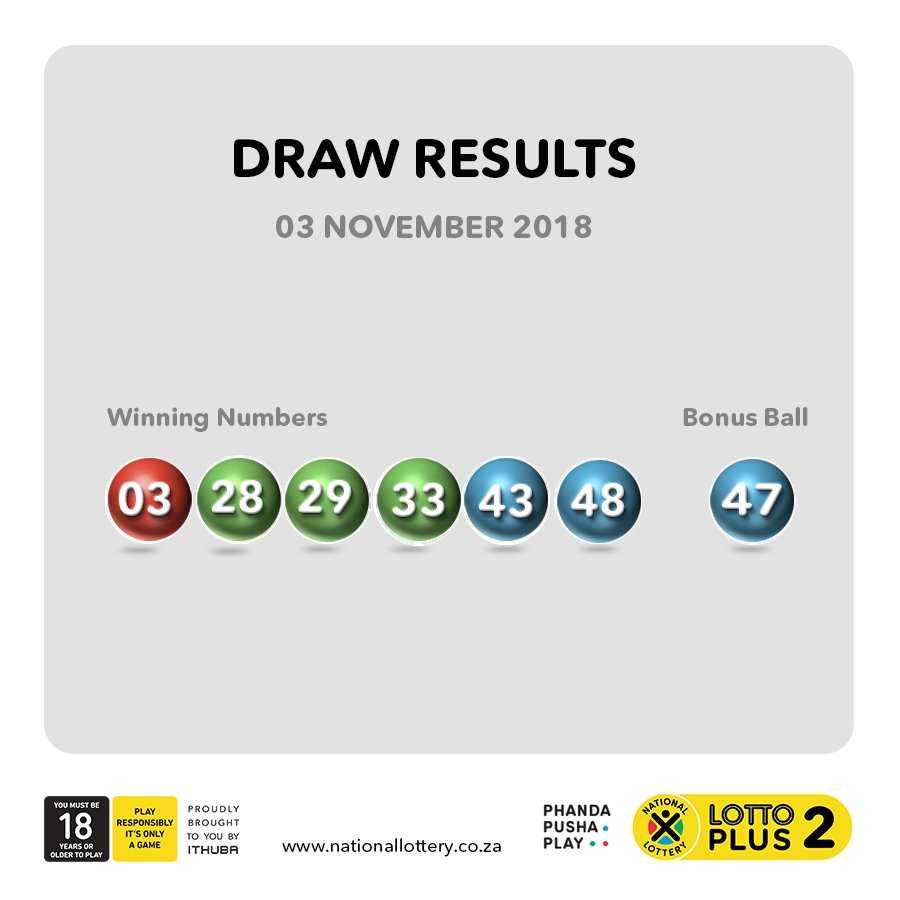 Resultados de lotería
