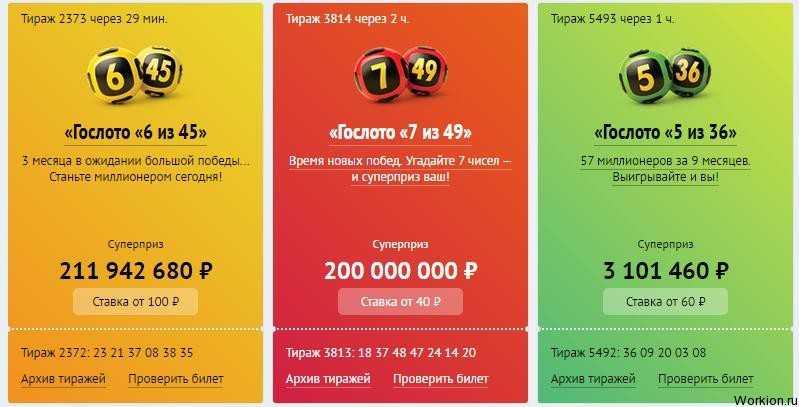 Lotto del sabato della lotteria australiana
