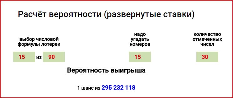 «были и те, кто нас возненавидел». как живут россияне после крупных выигрышей в лотерею