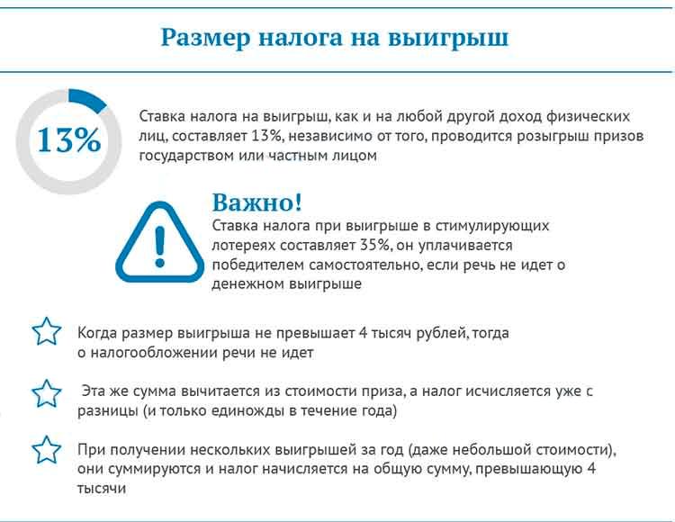 Налог на выигрыш в лотерею в россии в 2019 году: с какой суммы платят ндфл в букмекерских конторах