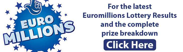 Voitteko pysyä tuntemattomana, jos voitat euromiljoonia?
