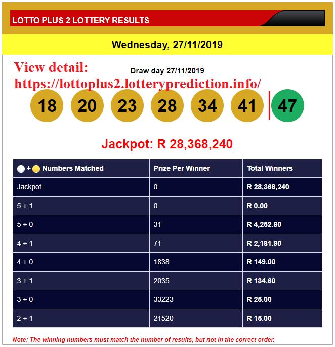Superlotto plus de lotería de California (5 из 47 + 1 de 27)