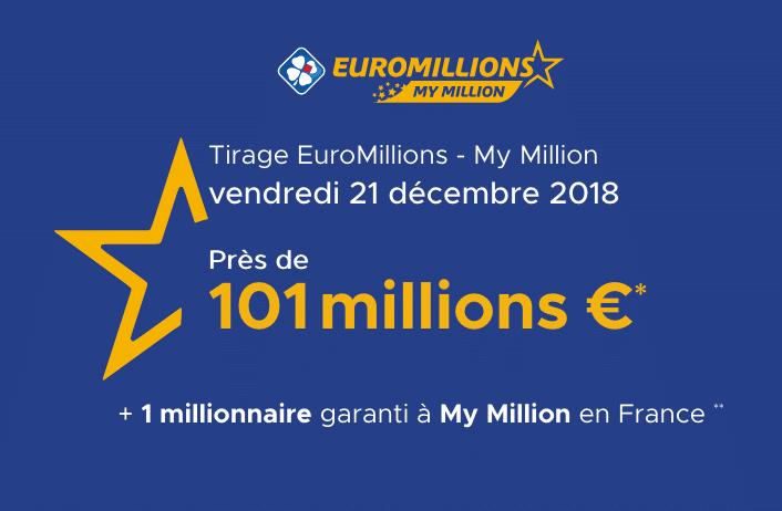 Les 50 derniers résultats euromillions