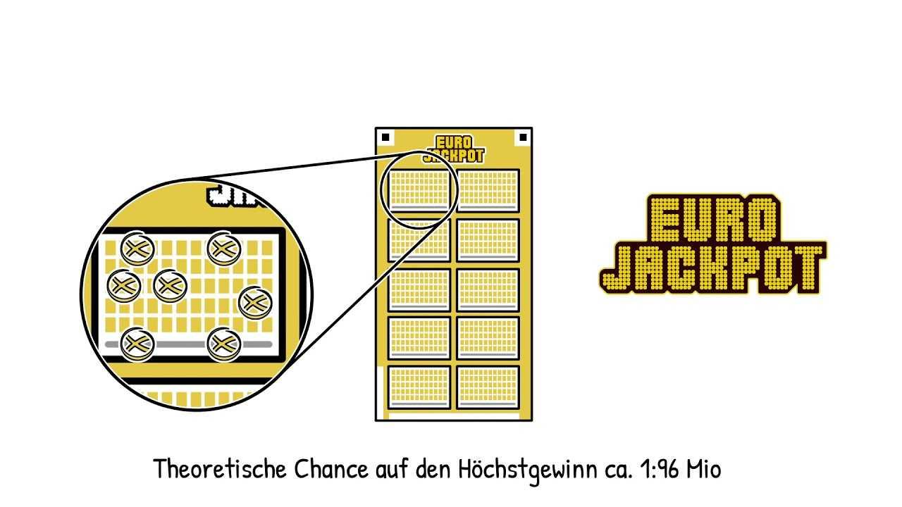 نتائج Eurojackpot | أرقام Eurojackpot