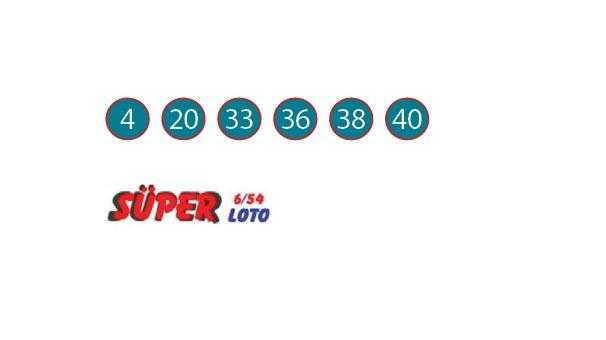 Süper loto kime çıktı? süper loto sonuçları açıklandı mı? online milli piyango sonuç öğrenme ekranı!