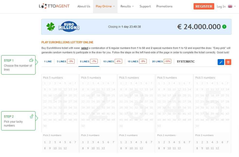 Австрийская лотерея euromillions (5 из 50 + 2 из 12)