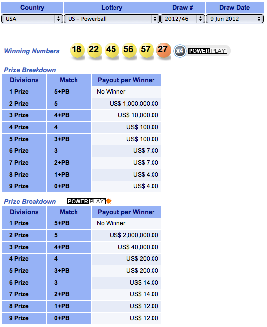 Powerball | lotteria del wisconsin