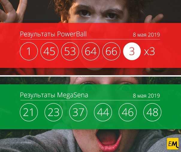 Лотерея mega sena — википедия с видео // wiki 2