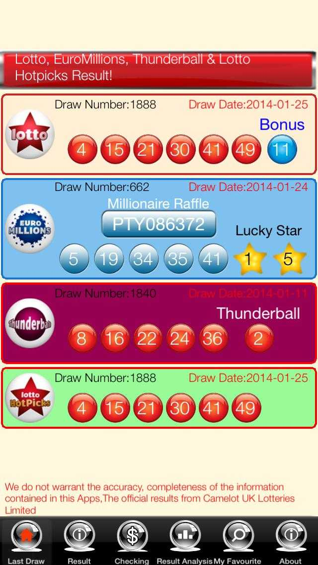 Austriacka loteria euromillions (5 из 50 + 2 z 12)