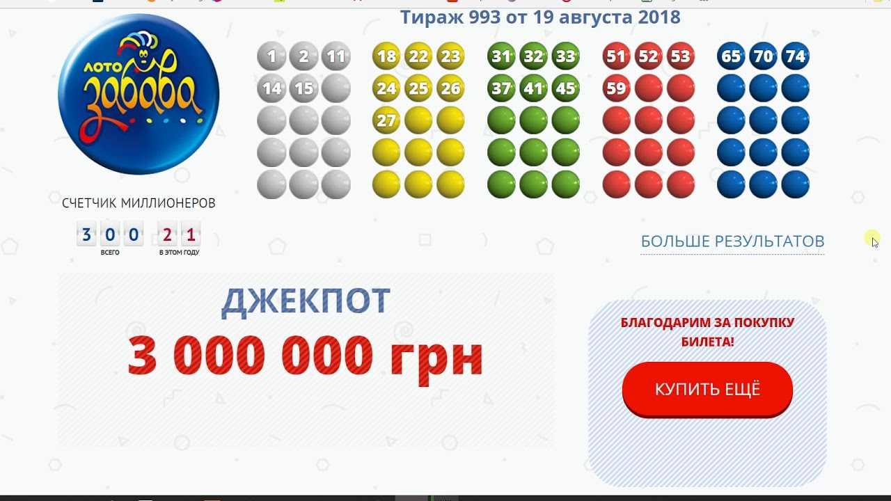 Мегалот результаты и билеты