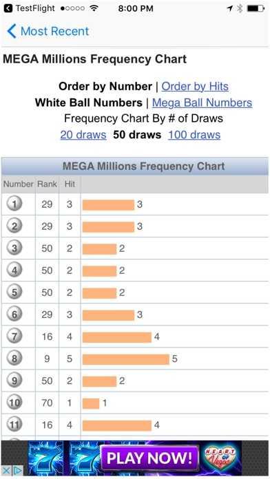 Mega millioner | det største officielle lotteri i USA