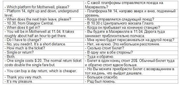 Перевод «эль-гордо» с русского на английский язык с примерами - contdict.com
