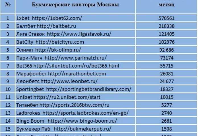 Rusko-černohorský konverzační slovník s výslovností pro turisty. stáhnout v pdf na turistické.ru