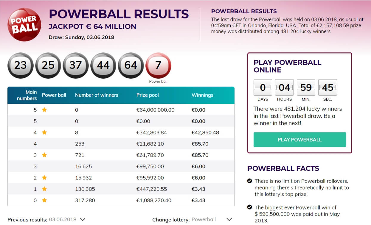 Powerball: how to play, odds & more
