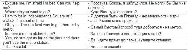 Перевод «лотерея» с русского на английский язык с примерами - contdict.ru