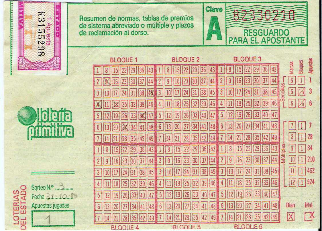 Den primitive - lotteri (2020) | anmeldelser + oversigt