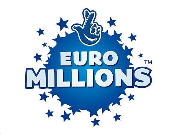 Kontakt os | euro-millions.com