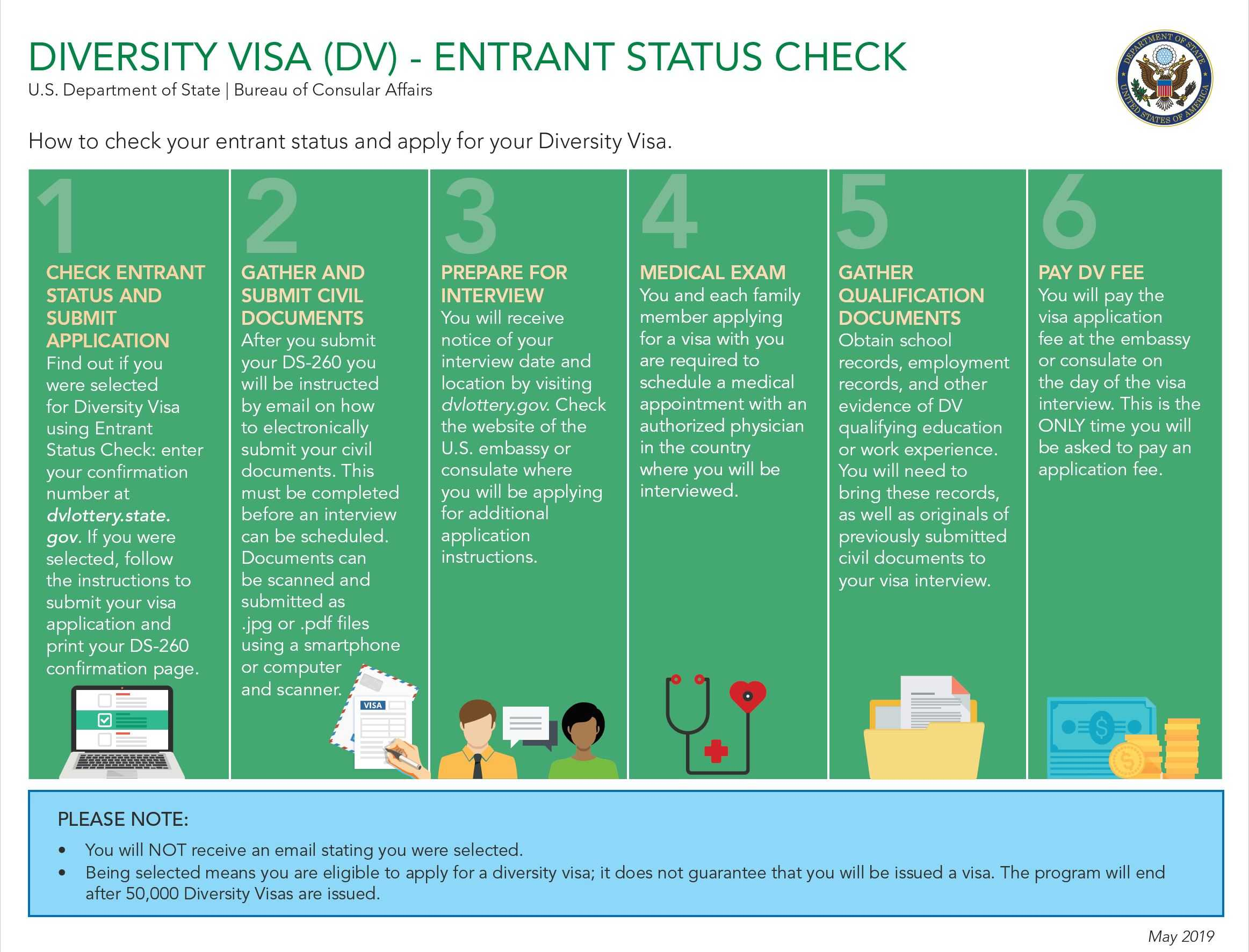 Green card through the diversity immigrant visa program