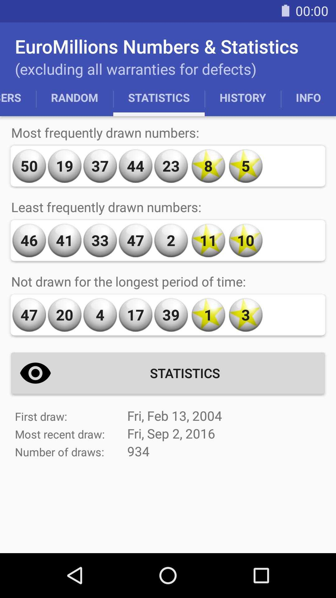 Euromillions prizes