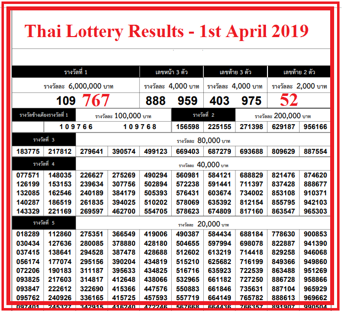Kentucky (ky) lottery results - latest winning numbers